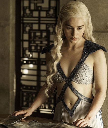Game of Thrones seen by the fashion industry